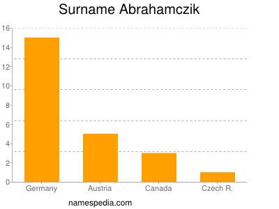 Surname Abrahamczik