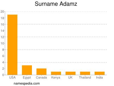 Surname Adamz