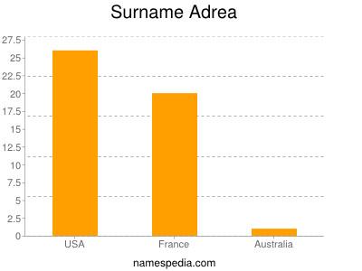 Surname Adrea