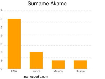 Surname Akame
