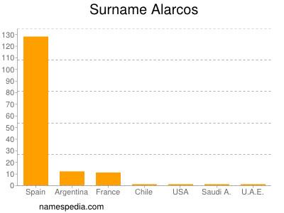 Surname Alarcos
