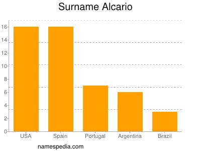 Surname Alcario