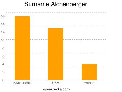 Surname Alchenberger