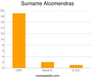 Surname Alcomendras