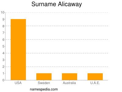 Surname Alicaway