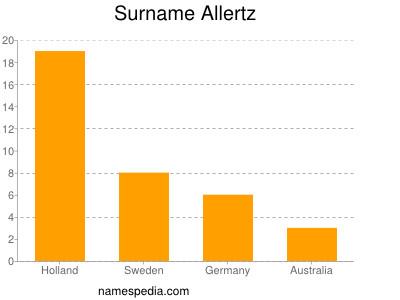 Surname Allertz