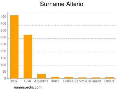 Surname Alterio