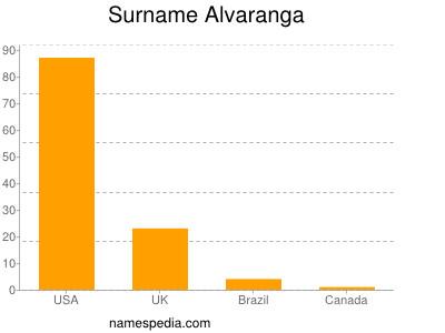 Surname Alvaranga