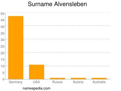 Surname Alvensleben