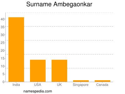 Surname Ambegaonkar
