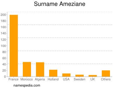 Surname Ameziane