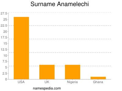 Surname Anamelechi