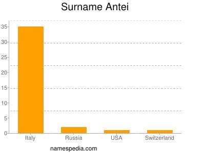 Surname Antei