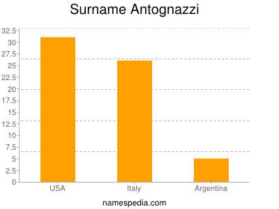 Surname Antognazzi