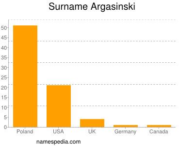 Surname Argasinski
