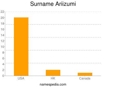 Surname Ariizumi
