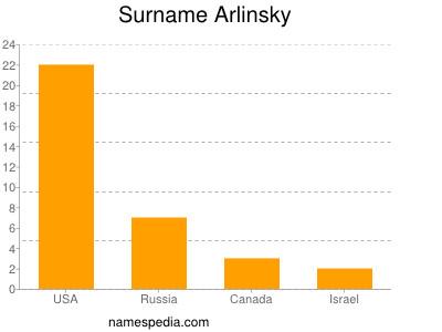 Surname Arlinsky