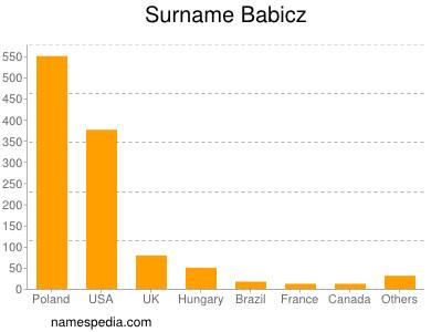 Surname Babicz