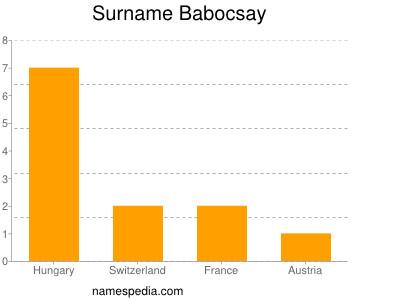 Surname Babocsay
