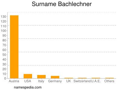 Surname Bachlechner