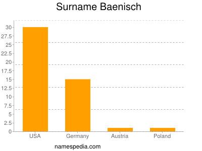 Surname Baenisch