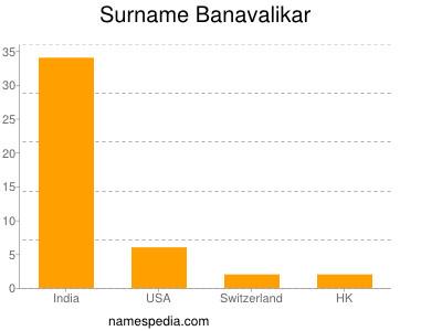 Surname Banavalikar