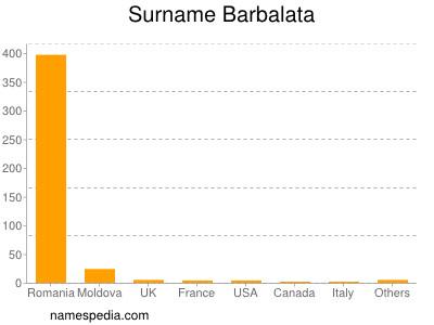 Surname Barbalata