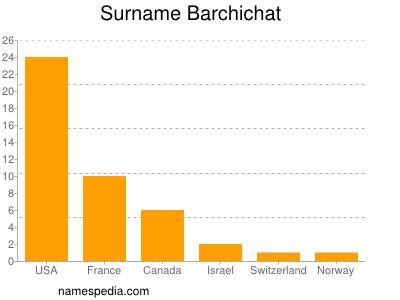 Surname Barchichat