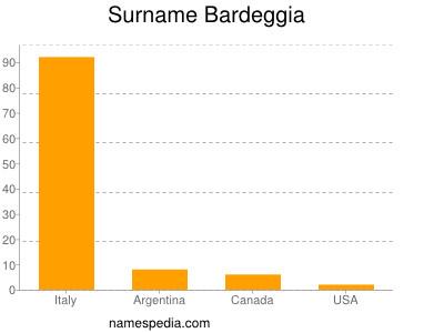 Surname Bardeggia