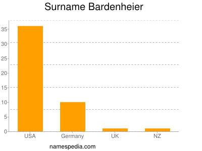 Surname Bardenheier