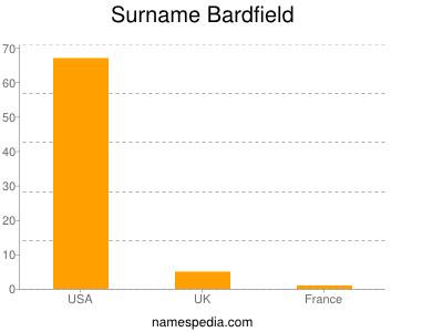 Surname Bardfield