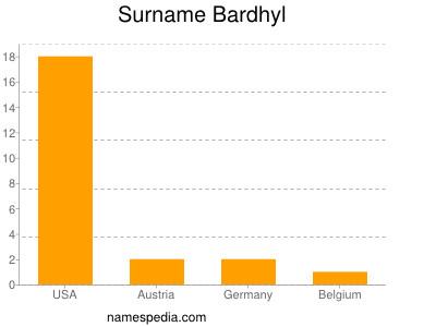 Surname Bardhyl