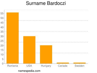 Surname Bardoczi
