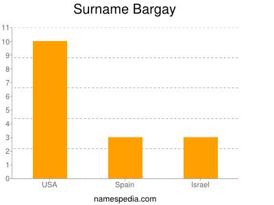 Surname Bargay