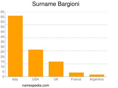 Surname Bargioni