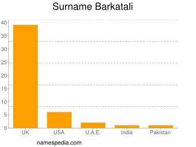 Surname Barkatali