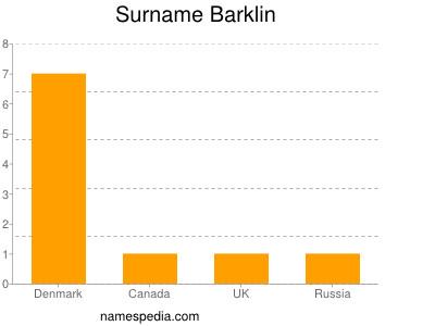 Surname Barklin