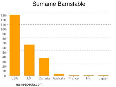 Surname Barnstable
