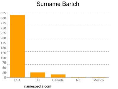 Surname Bartch