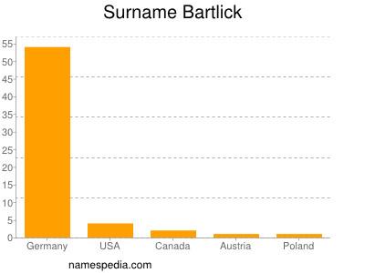 Surname Bartlick