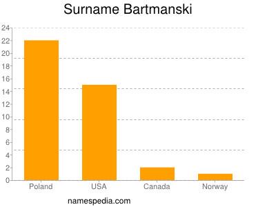 Surname Bartmanski