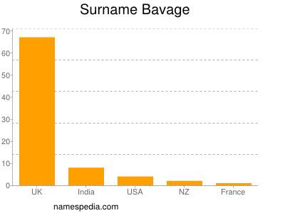 Surname Bavage