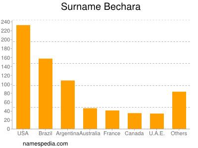 Surname Bechara