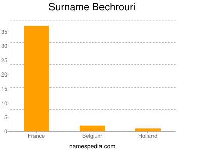 Surname Bechrouri