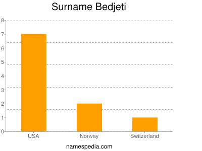 Surname Bedjeti