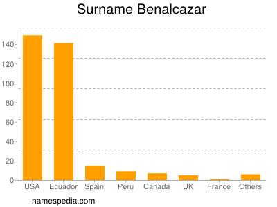 Surname Benalcazar