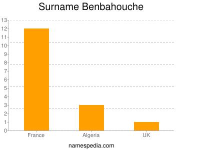 Surname Benbahouche