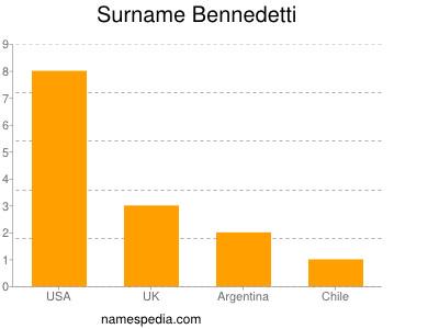 Surname Bennedetti