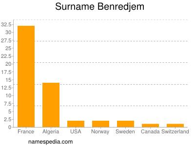 Surname Benredjem