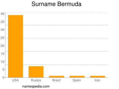 Surname Bermuda